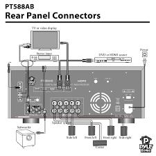 in new home theater speaker wiring diagram saleexpert me