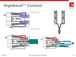 krone patch panel wiring diagram krone wiring diagrams