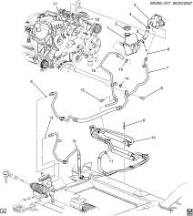 2006 buick rendezvous stereo wiring diagram transmission wire