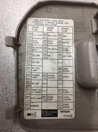 1991 nissan maxima fuse box wiring diagram simonand