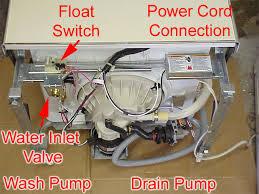 Dishwasher Leaks Water Frigidaire Dishwasher Diagnostic Chart American Service Dept