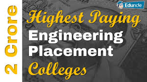Cisco Cse Salary List Of Best Placement Engineering Colleges In India Branch Wise