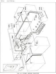 car wiring diagram program wiring diagram shrutiradio