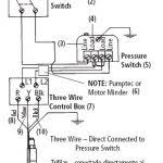 water well control box wiring square d well pump pressure switch
