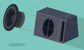Speaker Designs Folded Horn Speaker Design Explanation And Calculator
