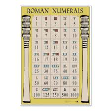 roman numerals poster from early years resources uk