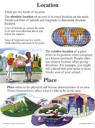 poster set five themes geography gr 4 9 mc p073