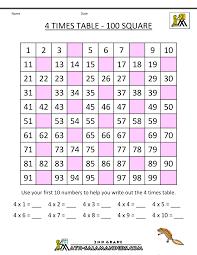 4 times tables worksheets worksheets