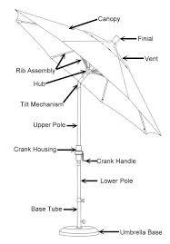 Patio Umbrella Base Parts Patio Umbrella Replacement Parts Arc Patio Umbrellas Fresh Ace