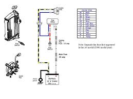 table fan wiring diagram projects to try pinterest fans and