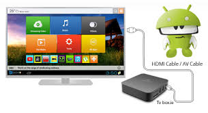connect android to tv how it works tvbox ie