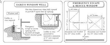 Basement Well Windows - basement egress window basement ideas u0026 designs