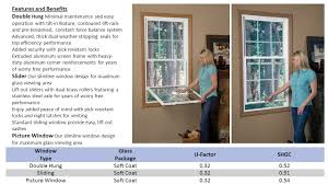 double hung window security ppt download