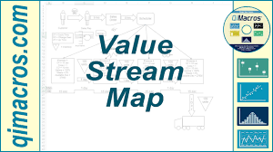 Value Stream Map Value Stream Map Excel Tips Qi Macros Youtube