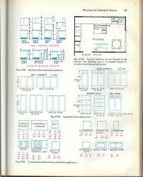 Kitchen Cabinet Size Chart Standard Kitchen Cabinet Dimensions Guides