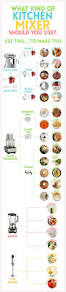 29 must have cooking u0026 baking infographics urble blog find a