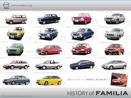 mazda motor corporation 03 tx mazda p5 2003 mazda protege5hatchback 4d specs photos