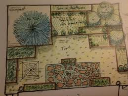 an organic farm u2026in my backyard a writer afoot