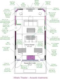 home theater floor plans home theater design plans of well home theater room floor plans