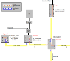 adsl home wiring diagram adsl wiring diagrams instruction