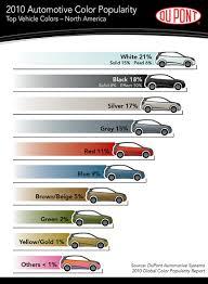 100 ideas car color names on metropolitano info