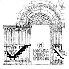 romanesque floor plan characteristics of german romanesque architecture