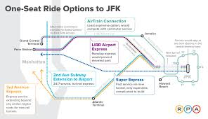 2nd Ave Subway Map by Five U0027one Seat Ride U0027 Options To Jfk Airport Proposed By Regional
