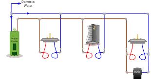 laing under sink recirculating pump hvacquick instant water