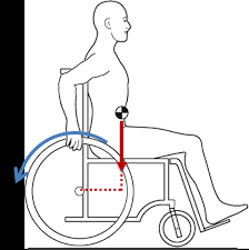spinal seating modules