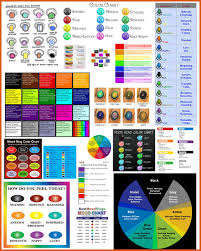 color meanings chart mood ring colors meaning general resumes