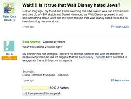 why kids today think disney was a jew hating loving