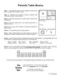 periodic table worksheet pdf worksheets 52 unique periodic table worksheet answers hi res