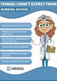 gins05 what to expect in nursing nrsng