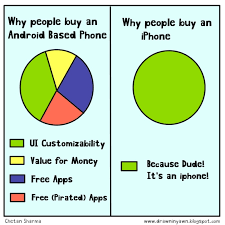 Iphone Memes - iphone vs android 9gag