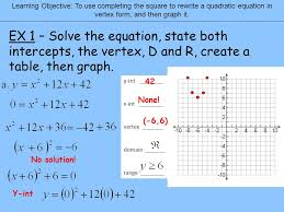 learning objective to use completing the square to rewrite a quadratic equation in vertex form