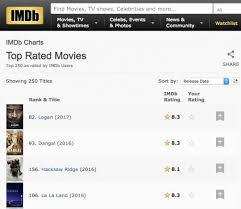 how to watch movies online free correctly
