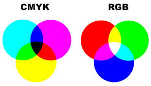 cmyk to rgb rgb cmyk hex color codes online converter free