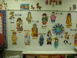 miss b s site around the world class decorations study