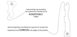 Vinyl Beadboard Paneling - how to install plastibec pvc beadboard u0026 moulding