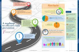 falls prevention roadmap american nurse today