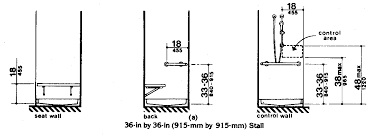 Shower Faucet Height Installation Ada Checklist For New Lodging Facilities
