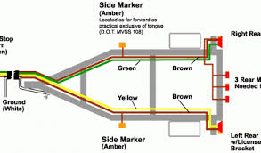 wiring diagram 5 wire trailer wiring diagram 7 blade trailer