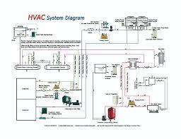 How To Design Home Hvac System by The Hvac System Diagram From Peide Hvacaqua Com