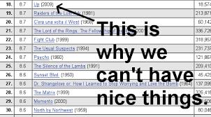 movie critics and sites like imdb rotten tomatoes who do you like