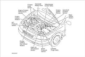 engine schematics volvo wiring diagrams instruction