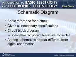 electronic circuit diagrams ppt video online download
