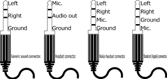 how to convert red and black speaker wire to a 3 5mm audio jack