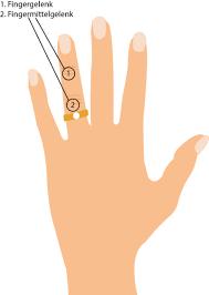 an welchem finger kommt der verlobungsring ringgröße ermitteln bequem zu hause