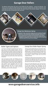 Overhead Garage Door Spring Replacement by Door Repair Spring Infographic