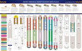 dcl deck plans dream fantasy march disney magic cruise ship tweet